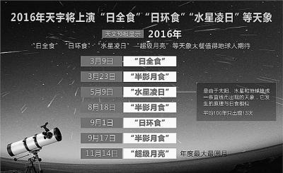天象/2015年的天宇为全球带来了多场难忘的天象,而2016年的苍穹,...-JPG - 400x245 - 21KB=>鼠标右键点击图片另存为